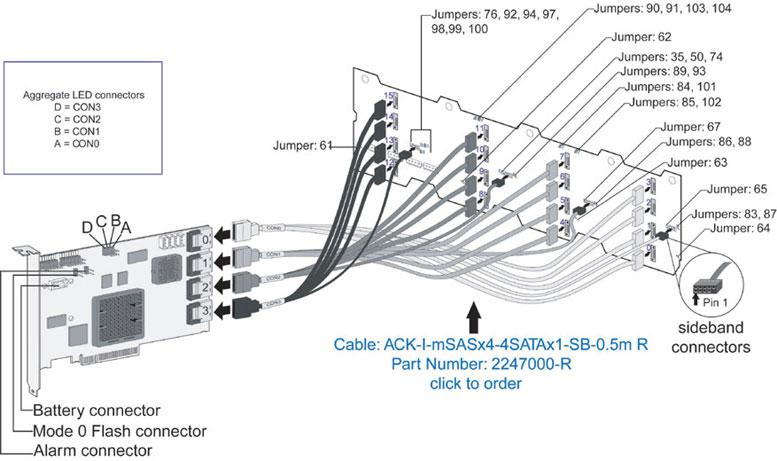 ADAPTEC RAID 31605 DRIVER FOR WINDOWS MAC