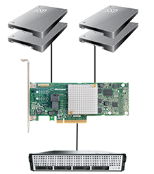 Max Performance of Microsemi Adaptec Series 8E and SSDs