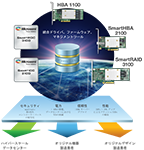 SmartSTorage Infographic